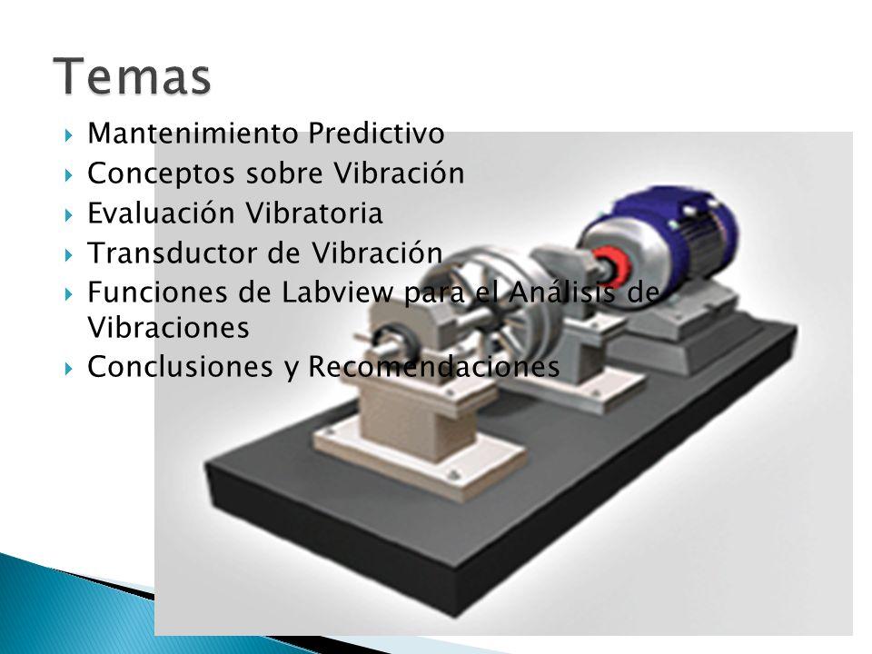 Temas Mantenimiento Predictivo Conceptos sobre Vibración