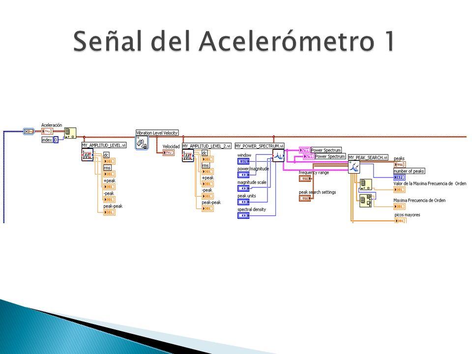 Señal del Acelerómetro 1