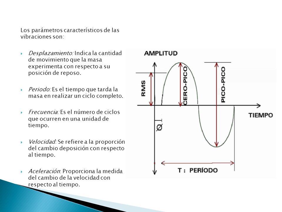 Los parámetros característicos de las vibraciones son: