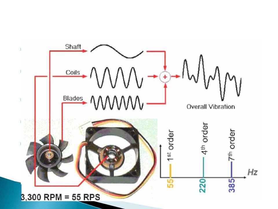 La correspondencia en Hz