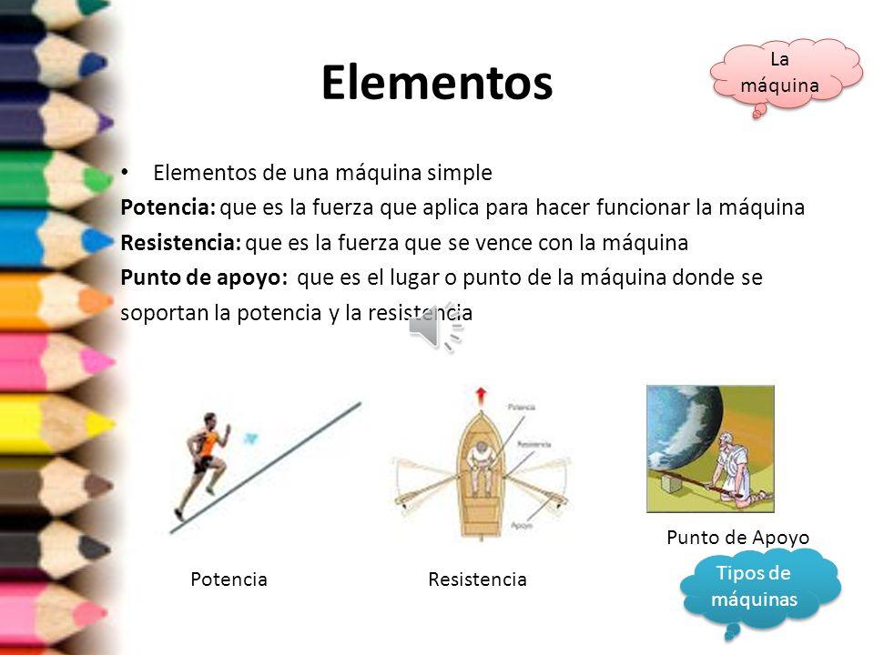 Elementos Elementos de una máquina simple