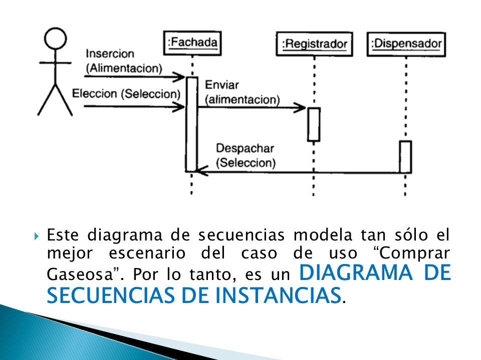 Este diagrama de secuencias modela tan sólo el mejor escenario del caso de uso Comprar Gaseosa .