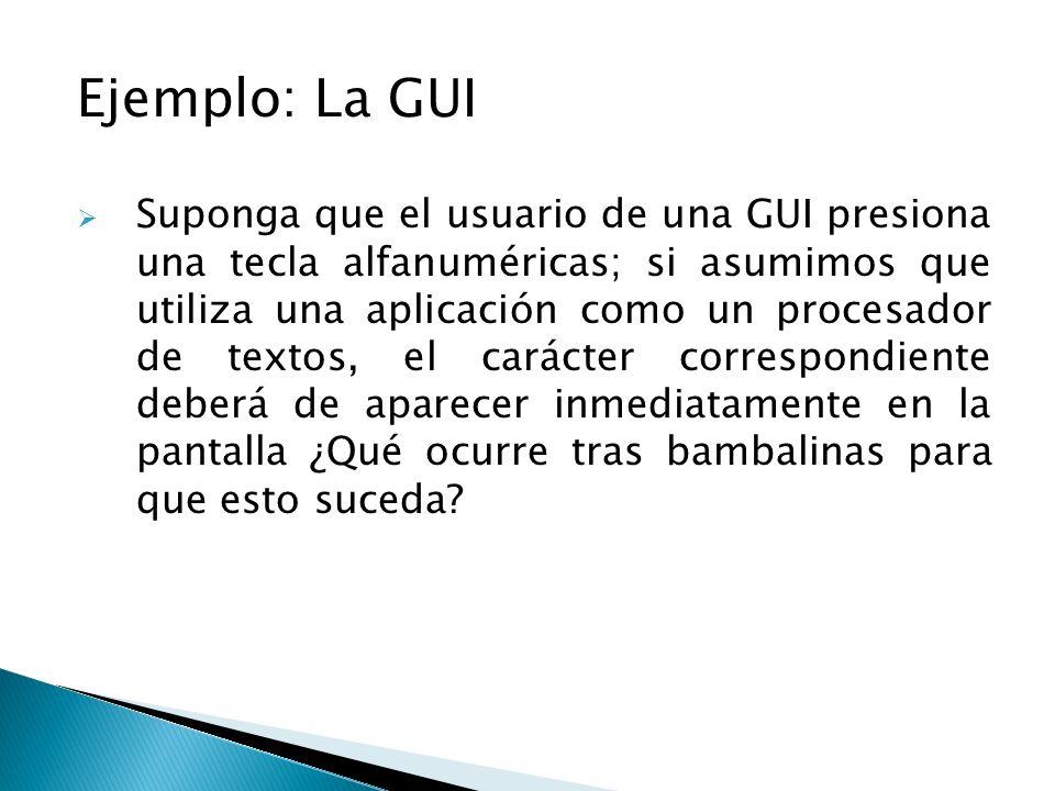 Ejemplo: La GUI