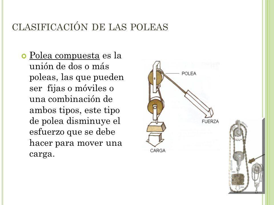 clasificación de las poleas