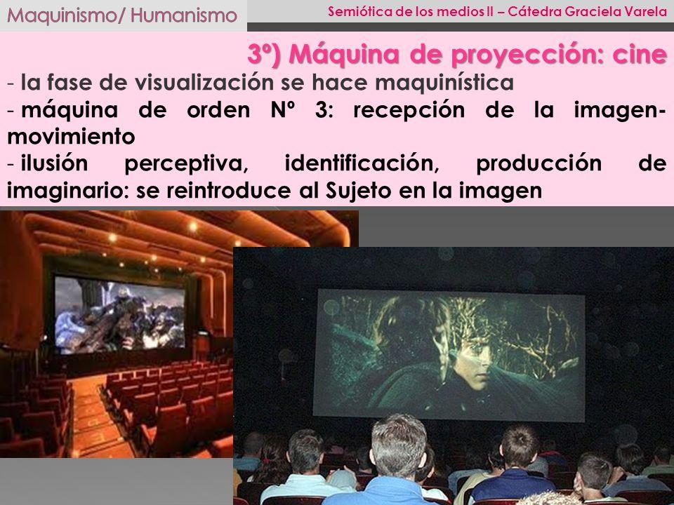Maquinismo/ Humanismo