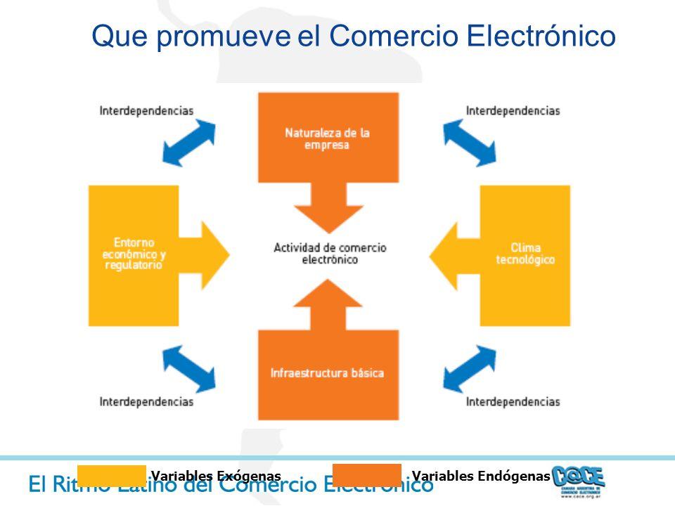 Que promueve el Comercio Electrónico
