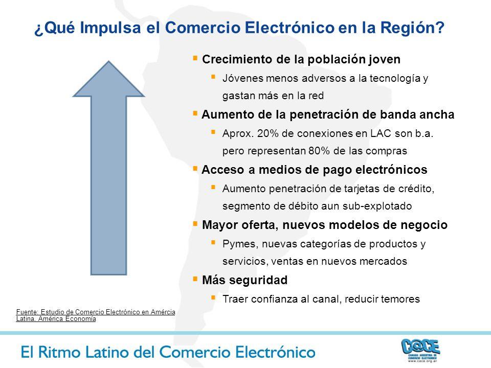 ¿Qué Impulsa el Comercio Electrónico en la Región