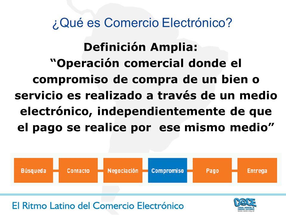 ¿Qué es Comercio Electrónico