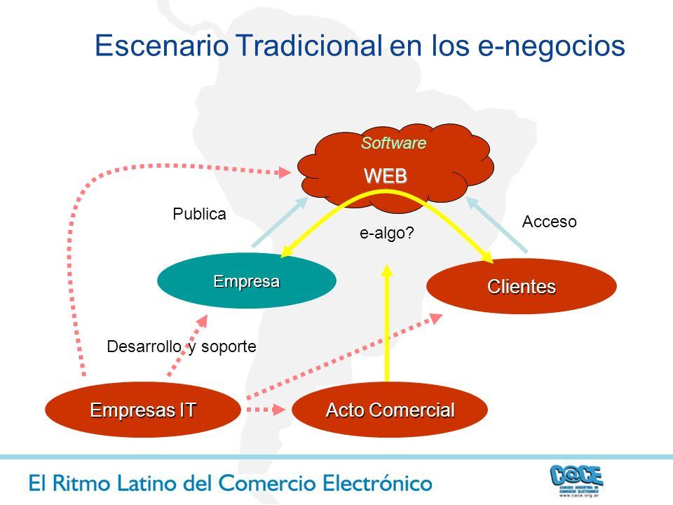 Escenario Tradicional en los e-negocios