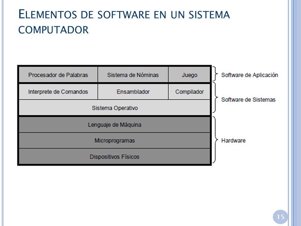 Elementos de software en un sistema computador