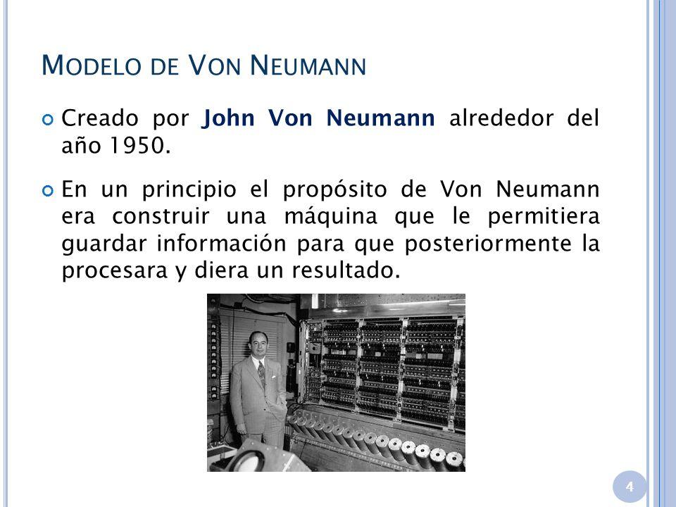 Modelo de Von Neumann Creado por John Von Neumann alrededor del año 1950.