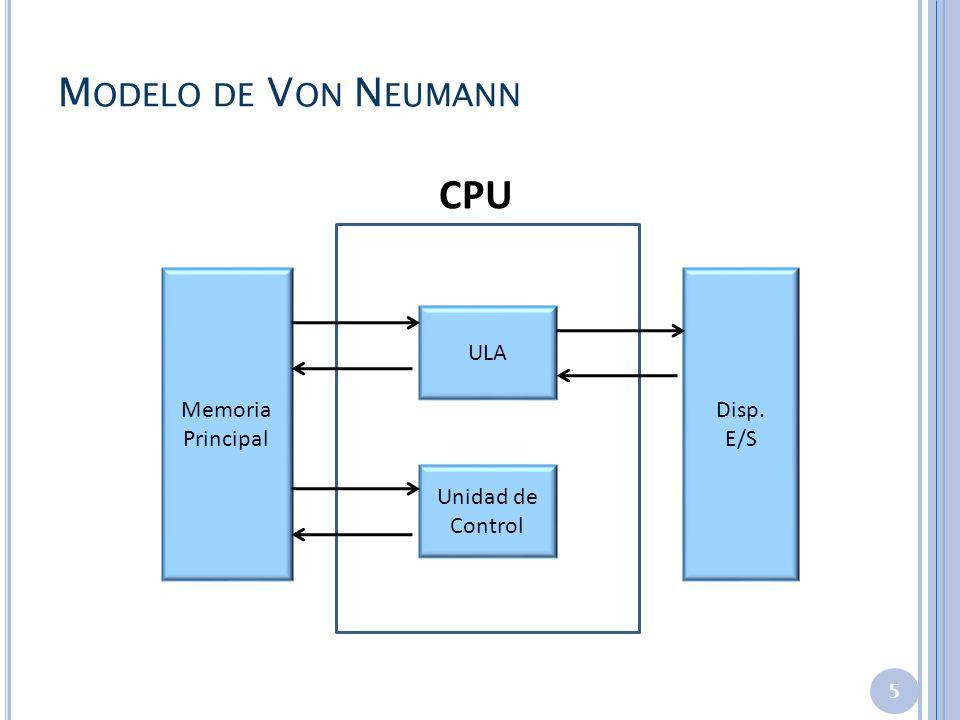 CPU Modelo de Von Neumann Memoria Principal Disp. E/S ULA