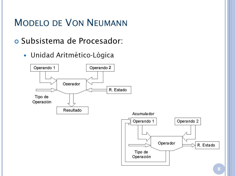 Modelo de Von Neumann Subsistema de Procesador: