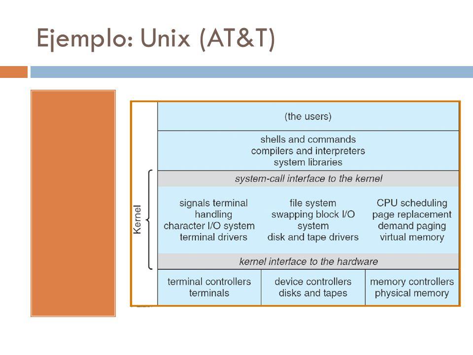 Ejemplo: Unix (AT&T)
