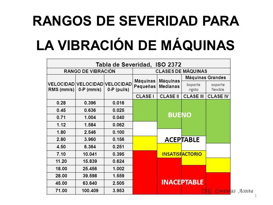 RANGOS DE SEVERIDAD PARA LA VIBRACIÓN DE MÁQUINAS