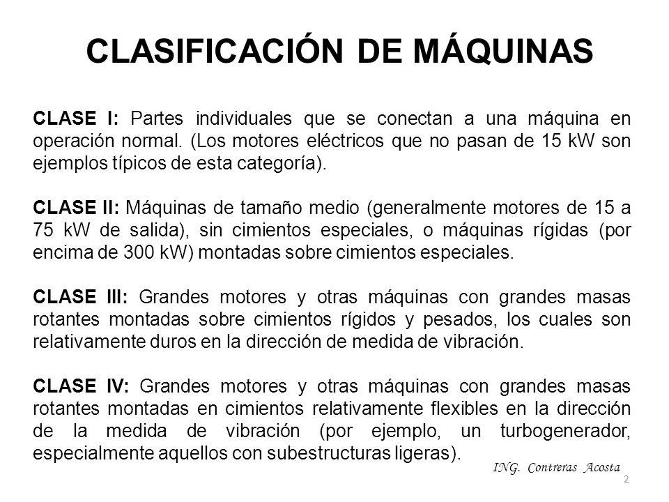 CLASIFICACIÓN DE MÁQUINAS