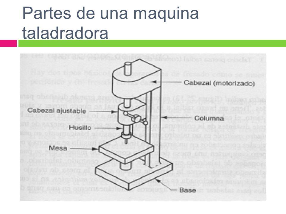 Partes de una maquina taladradora