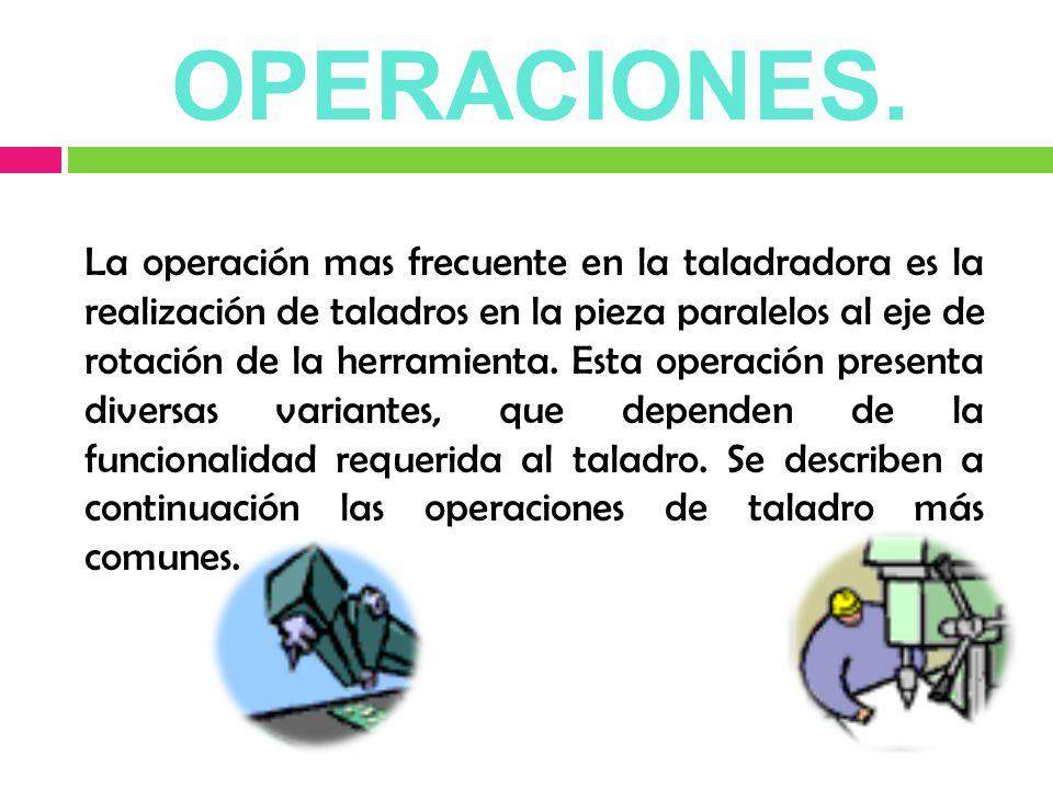OPERACIONES.