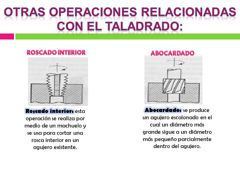 OTRAS OPERACIONES RELACIONADAS CON EL TALADRADO:
