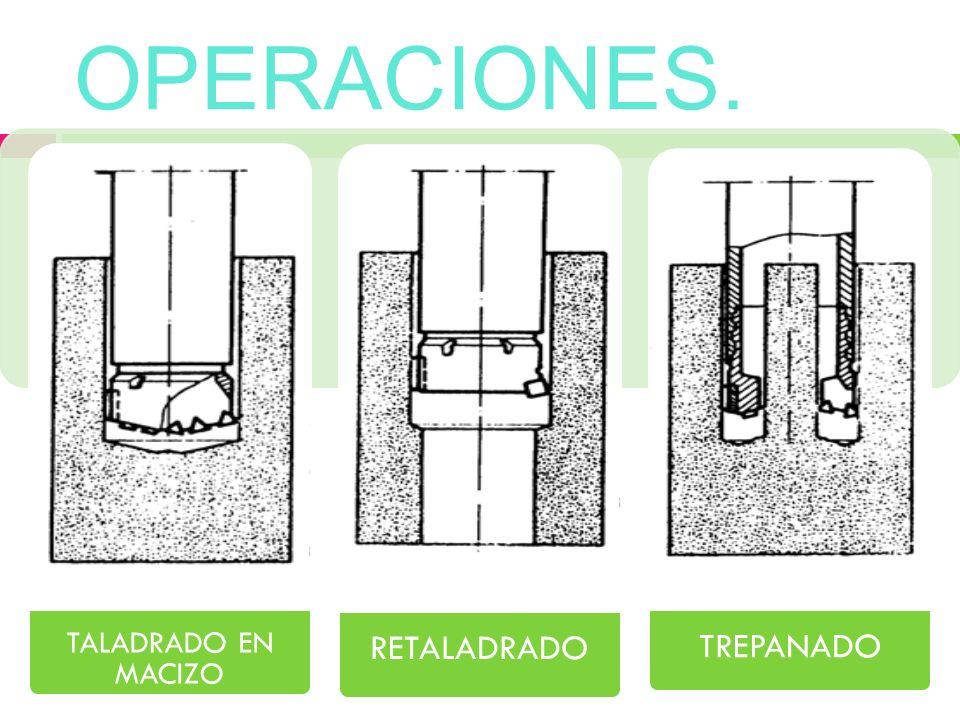OPERACIONES. TALADRADO EN MACIZO RETALADRADO TREPANADO