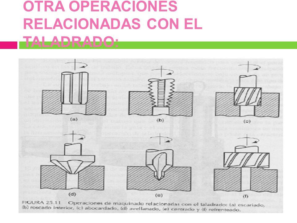 OTRA OPERACIONES RELACIONADAS CON EL TALADRADO: