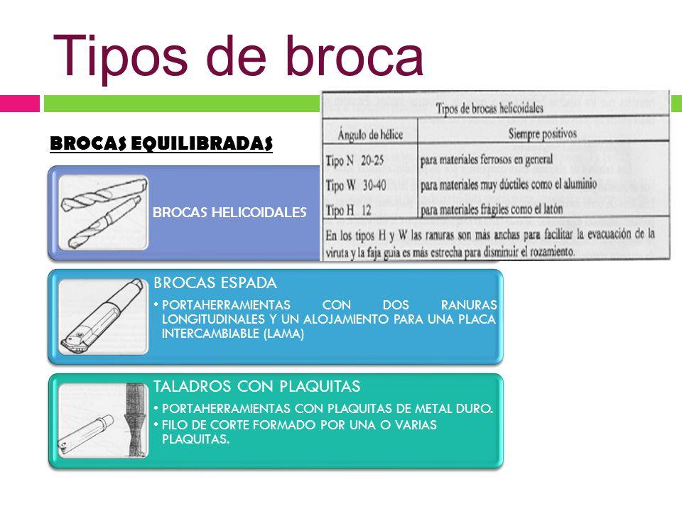 Tipos de broca BROCAS EQUILIBRADAS BROCAS HELICOIDALES BROCAS ESPADA