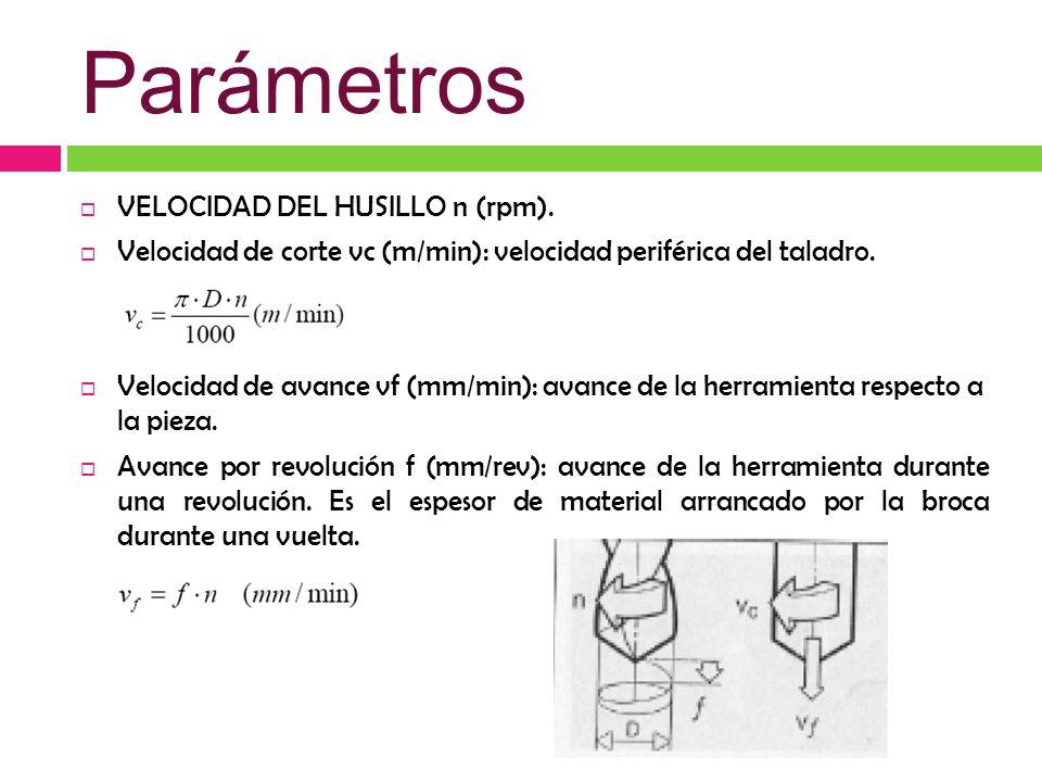 Parámetros VELOCIDAD DEL HUSILLO n (rpm).