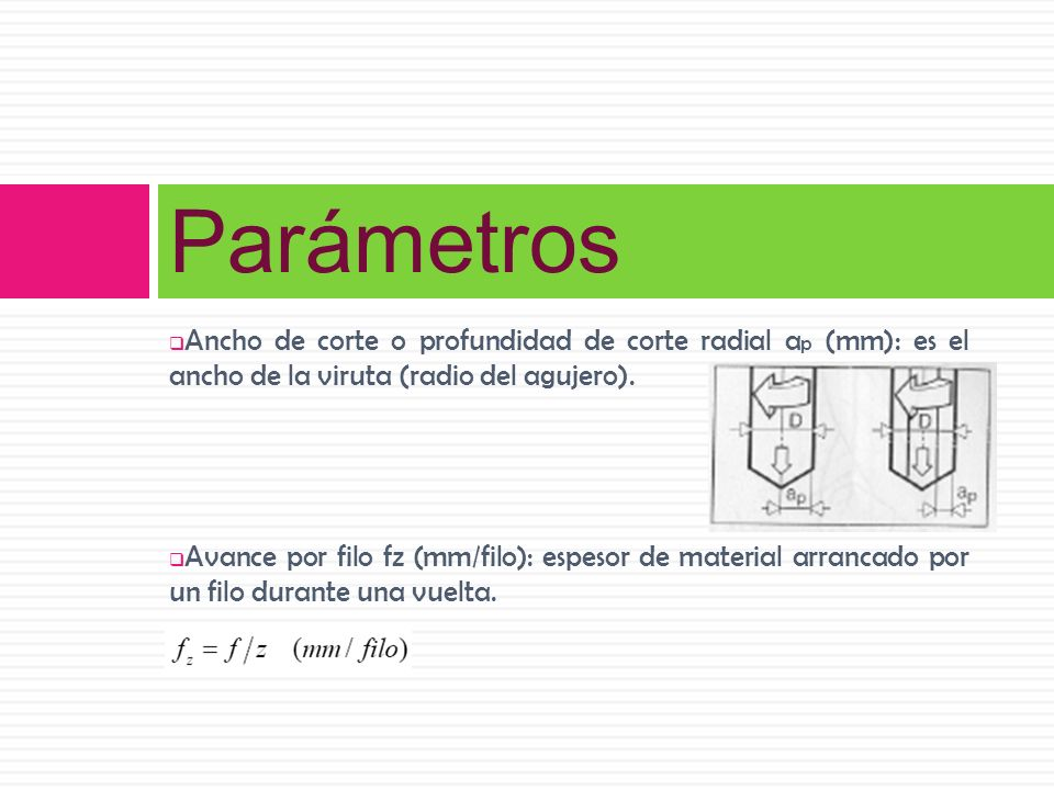 Parámetros Ancho de corte o profundidad de corte radial ap (mm): es el ancho de la viruta (radio del agujero).