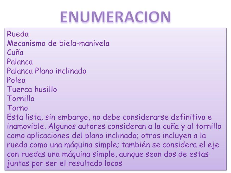 ENUMERACION Rueda Mecanismo de biela-manivela Cuña Palanca