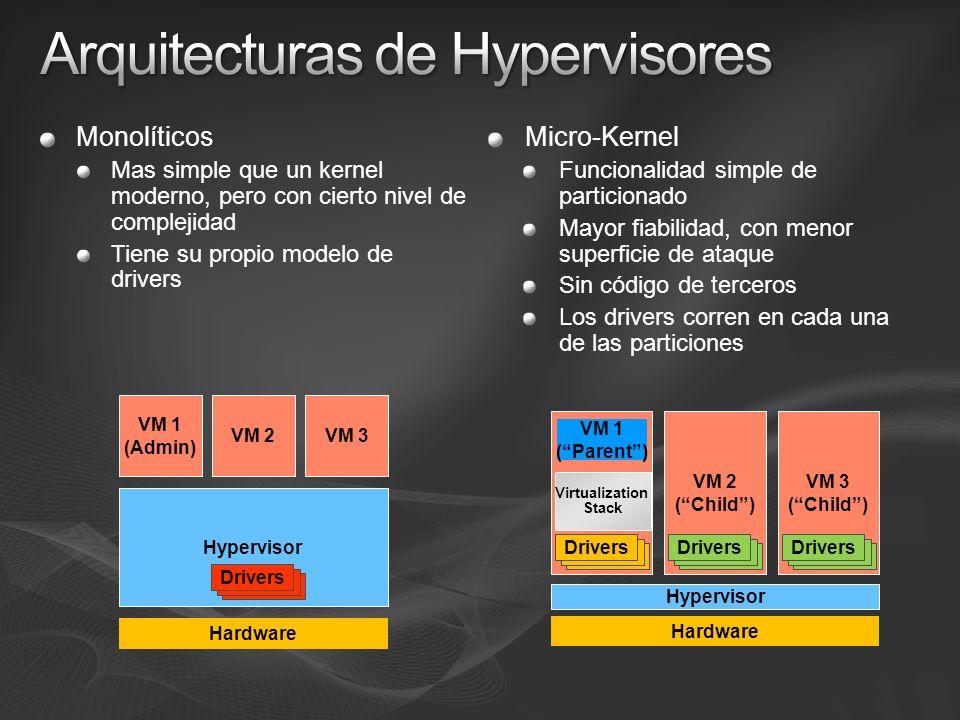 Arquitecturas de Hypervisores