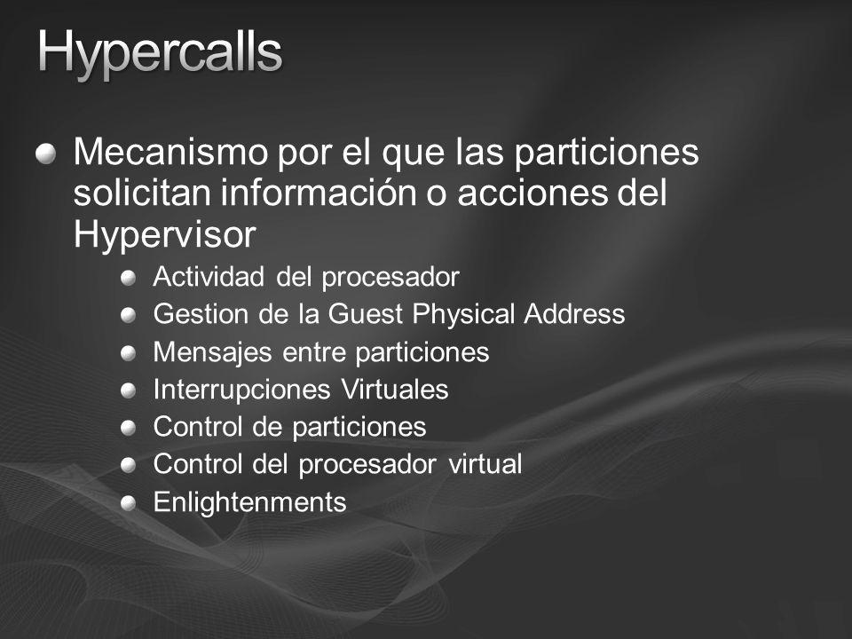 3/29/2017 4:13 PM Hypercalls. Mecanismo por el que las particiones solicitan información o acciones del Hypervisor.