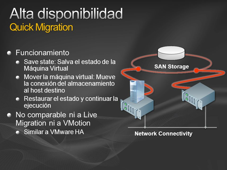 Alta disponibilidad Quick Migration