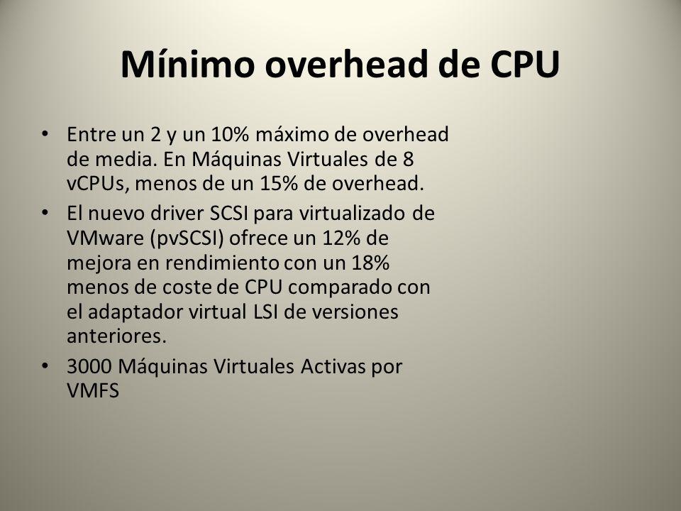 Mínimo overhead de CPU Entre un 2 y un 10% máximo de overhead de media. En Máquinas Virtuales de 8 vCPUs, menos de un 15% de overhead.