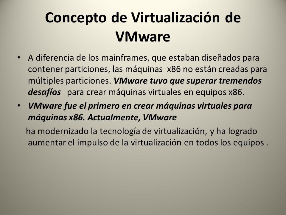 Concepto de Virtualización de VMware