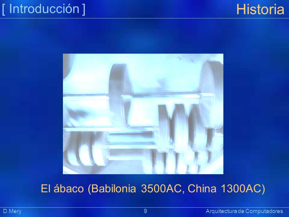 El ábaco (Babilonia 3500AC, China 1300AC)
