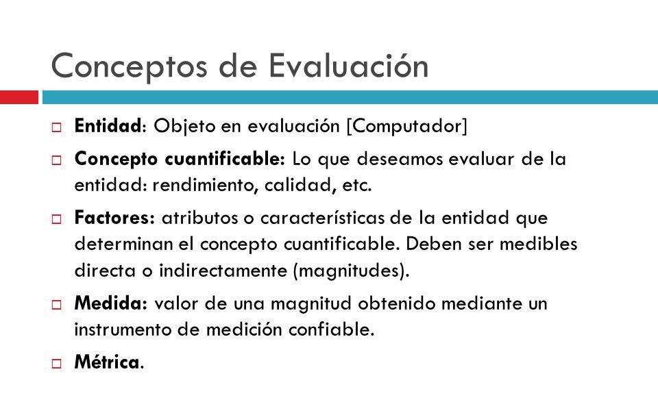 Conceptos de Evaluación