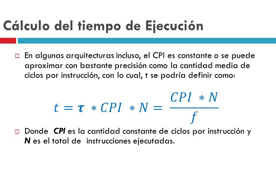 Cálculo del tiempo de Ejecución