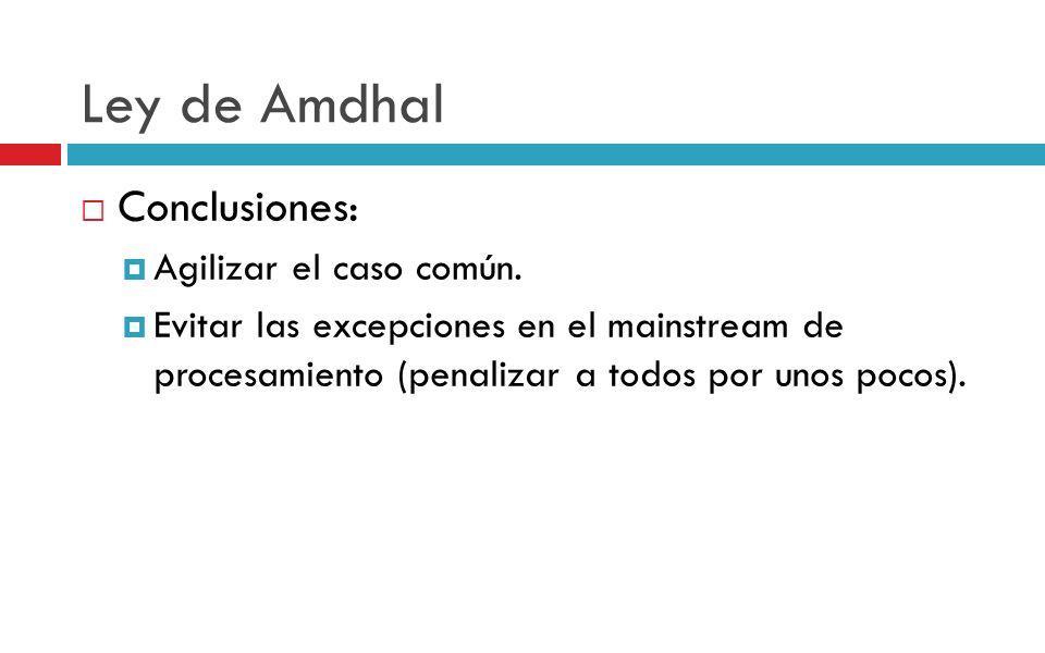 Ley de Amdhal Conclusiones: Agilizar el caso común.