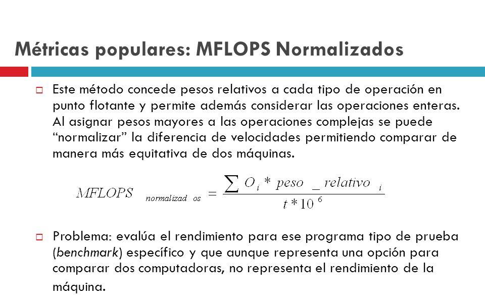Métricas populares: MFLOPS Normalizados