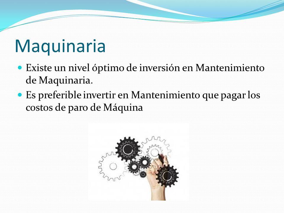 Maquinaria Existe un nivel óptimo de inversión en Mantenimiento de Maquinaria.