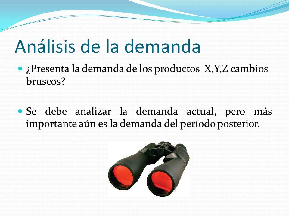 Análisis de la demanda ¿Presenta la demanda de los productos X,Y,Z cambios bruscos