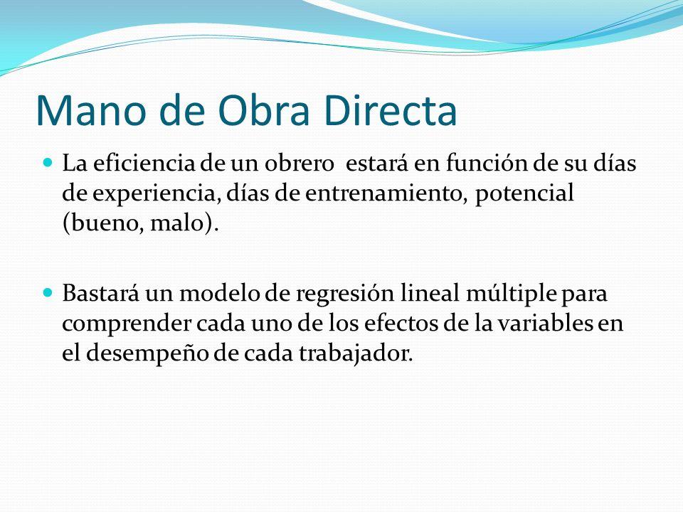 Mano de Obra Directa La eficiencia de un obrero estará en función de su días de experiencia, días de entrenamiento, potencial (bueno, malo).