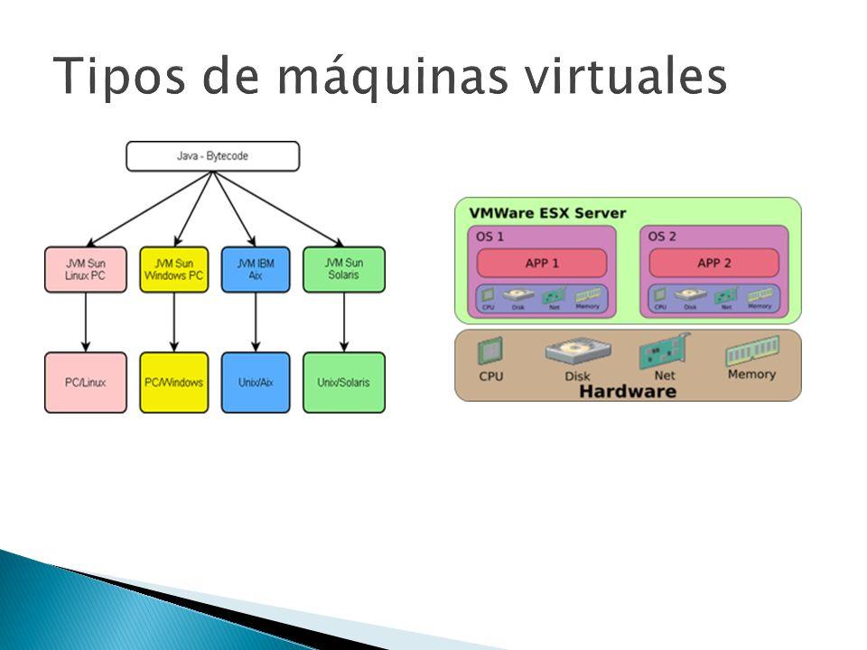 Tipos de máquinas virtuales