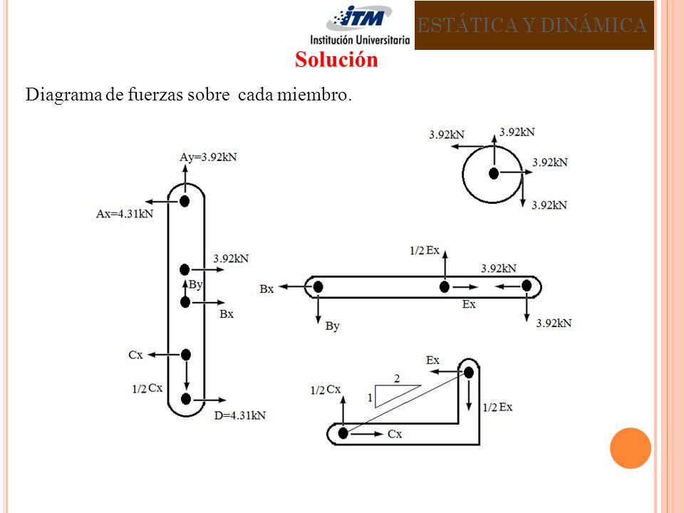 ESTÁTICA Y DINÁMICA Solución Diagrama de fuerzas sobre cada miembro.