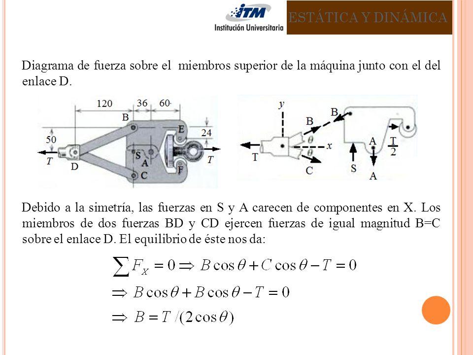 ESTÁTICA Y DINÁMICA Diagrama de fuerza sobre el miembros superior de la máquina junto con el del enlace D.