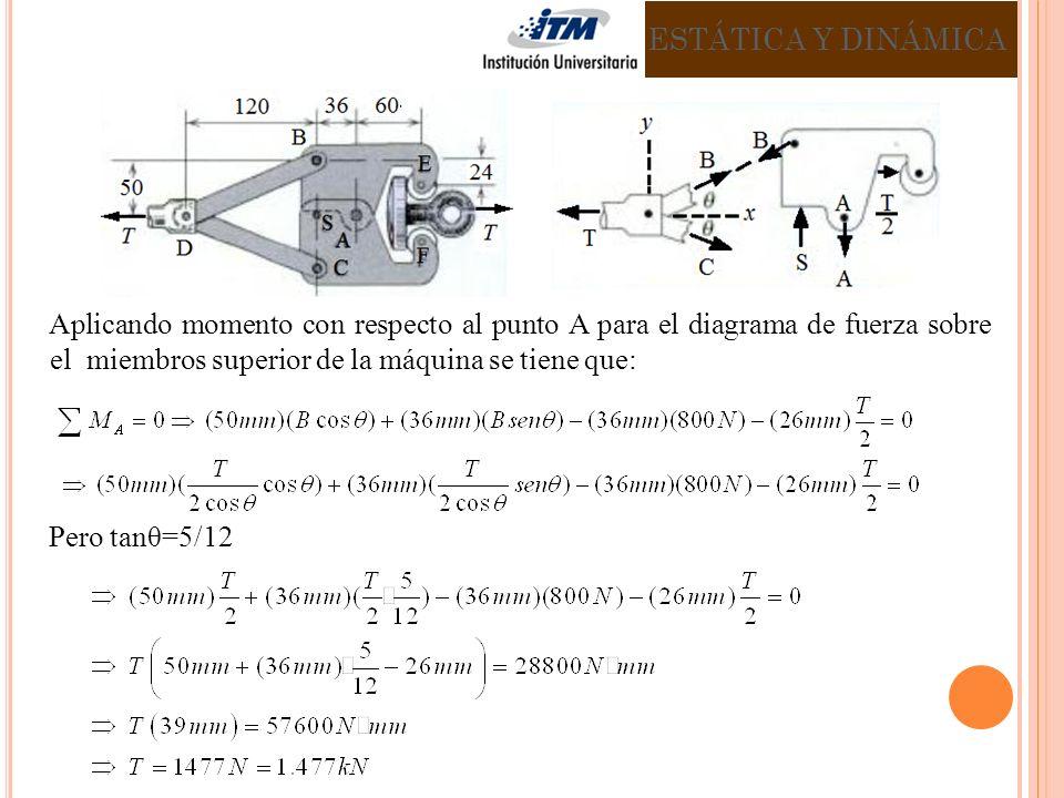 ESTÁTICA Y DINÁMICA Aplicando momento con respecto al punto A para el diagrama de fuerza sobre el miembros superior de la máquina se tiene que: