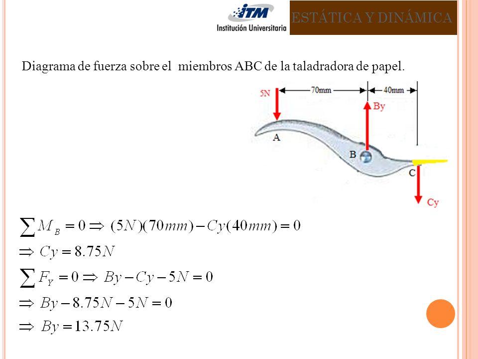 ESTÁTICA Y DINÁMICA Diagrama de fuerza sobre el miembros ABC de la taladradora de papel.