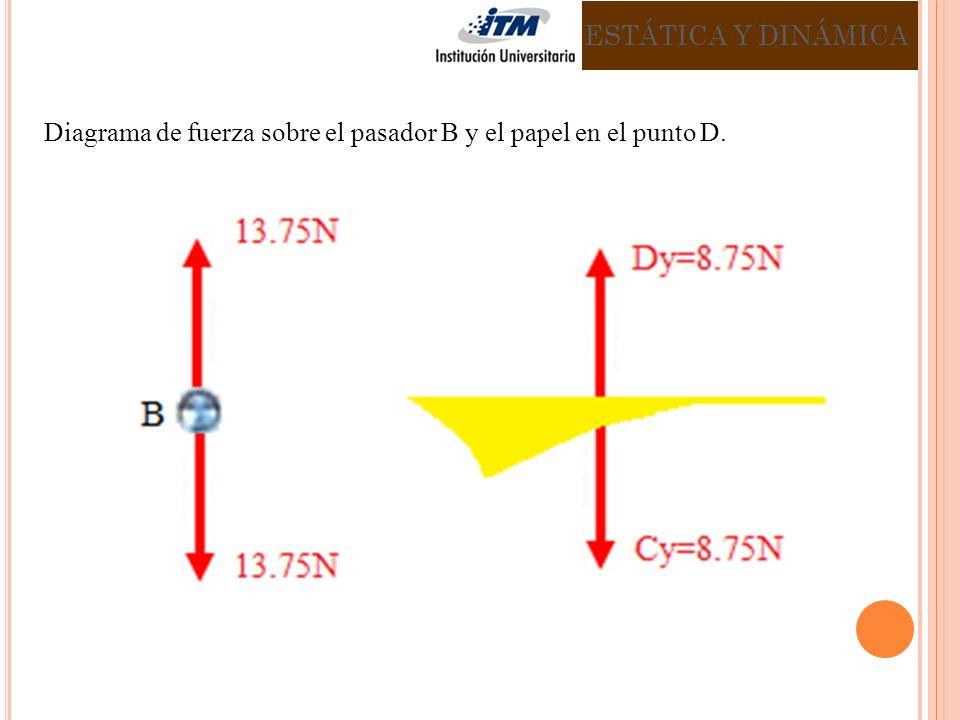 ESTÁTICA Y DINÁMICA Diagrama de fuerza sobre el pasador B y el papel en el punto D.