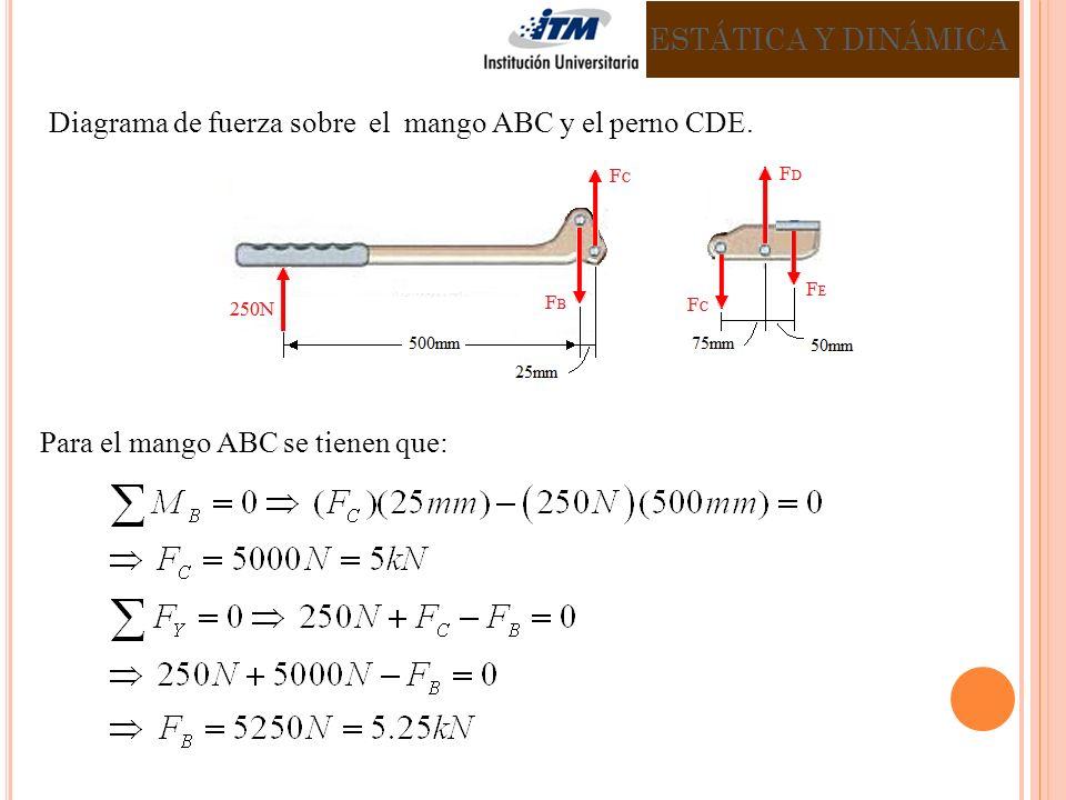 ESTÁTICA Y DINÁMICA Diagrama de fuerza sobre el mango ABC y el perno CDE.
