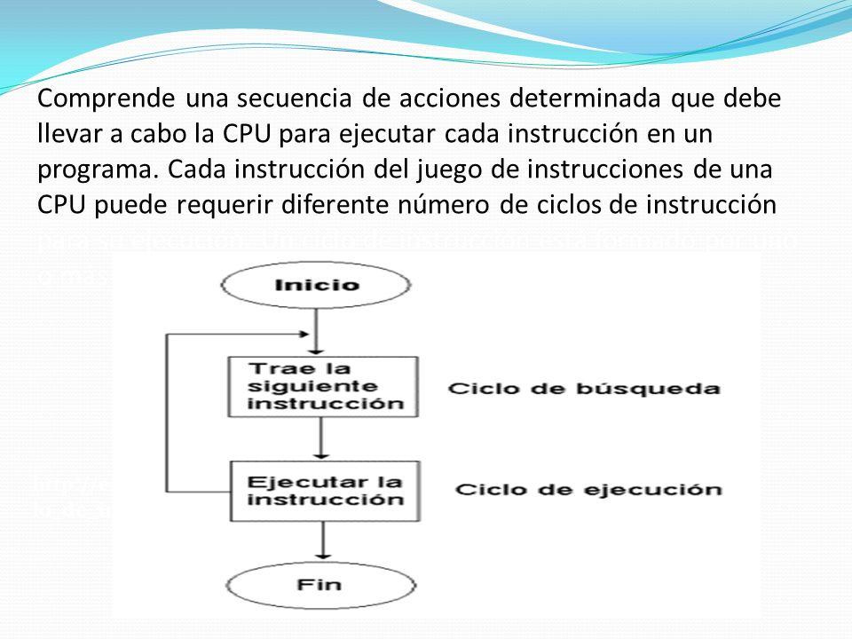 Comprende una secuencia de acciones determinada que debe llevar a cabo la CPU para ejecutar cada instrucción en un programa. Cada instrucción del juego de instrucciones de una CPU puede requerir diferente número de ciclos de instrucción para su ejecución. Un ciclo de instrucción está formado por uno o más ciclos máquina.
